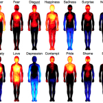 Emotions_Body_Research